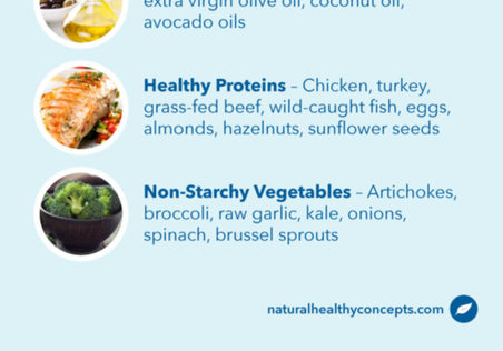 candida diet foods allowed